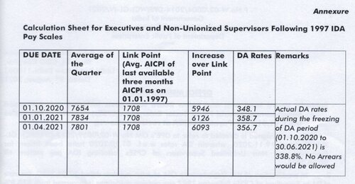 DA from Jul 2021 @ 356.7% to the executives and non-unionized supervisors of CPSEs (1997 pay revision)