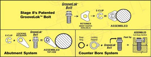 abutment-counterbore
