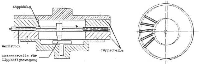 Precision Cylindrical Lapping Process