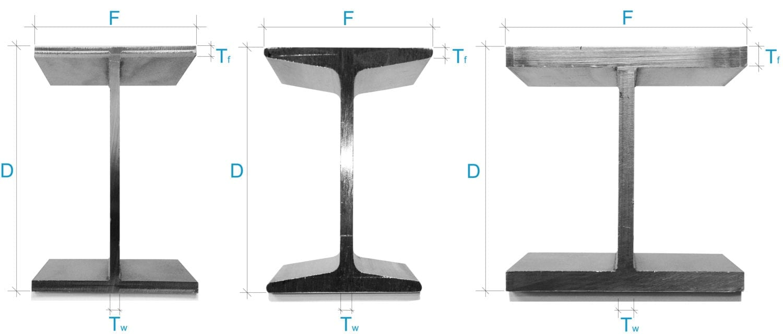 Steel Beam Sizes Chart Pdf – Fondos de Pantalla