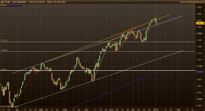 S&P 500 6-1-14