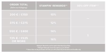 Stampin Rewards Stampin Up