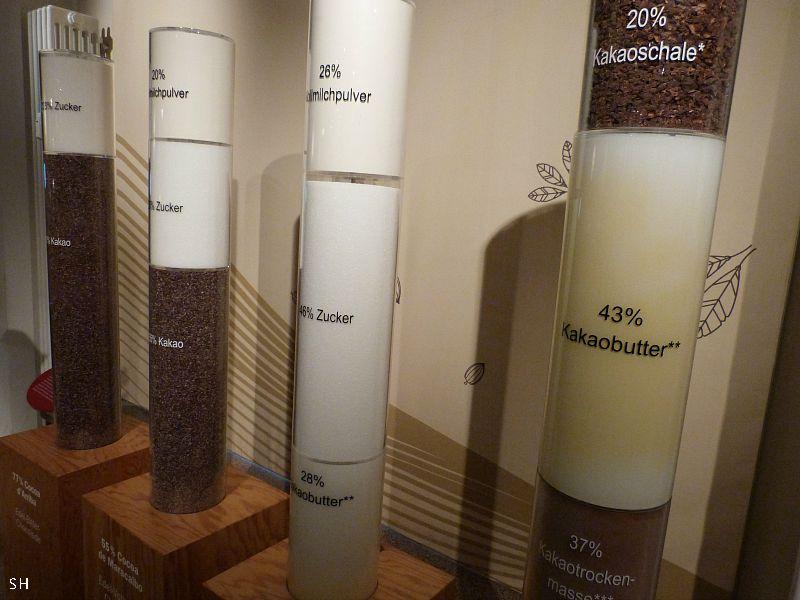 Chocolademuseum in Hamburg Standort Hamburg