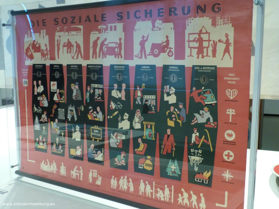 De opmars van sociale zekerheid - Museum der Arbeit - Standort Hamburg