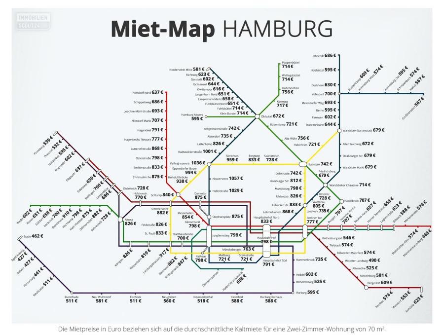 Mietmap Immonet Hamburg