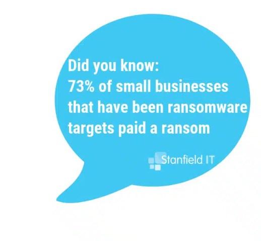 ransomware attack statistics