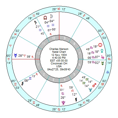 Astrology Of Todays News Page 82 Astroinform