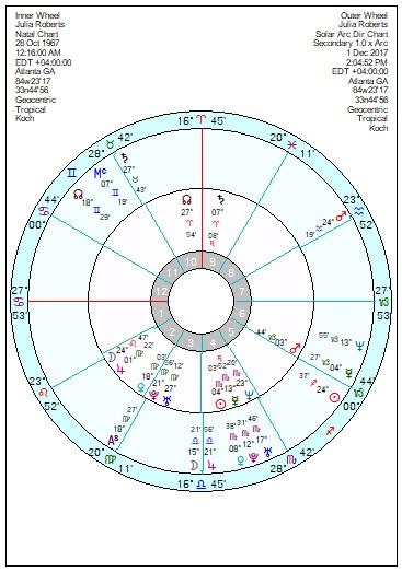 December 2017 – Page 8 – Astroinform with Marjorie Orr