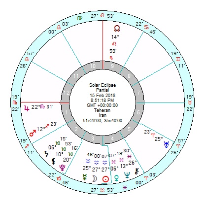 Astrology of Today's News – Page 119 – Astroinform with Marjorie Orr