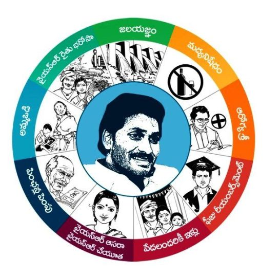 YSR Congress Flag
