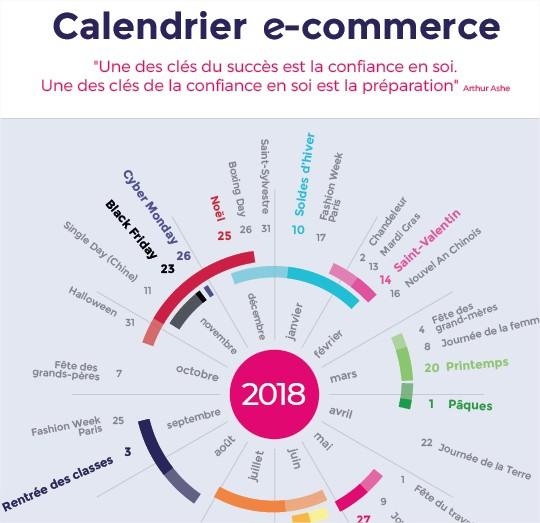 Calendrier E-commerce 2018 Prestashop
