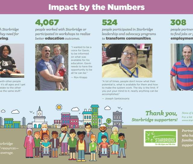 Click Here For Text Version Of 2017 Impact Report