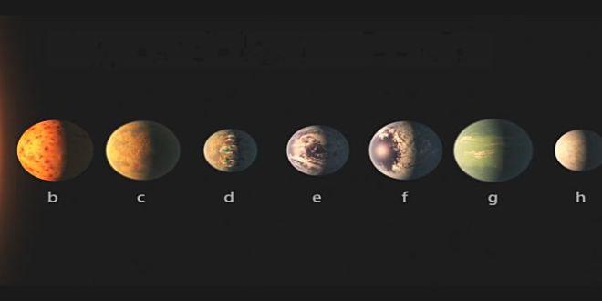 şapte planete