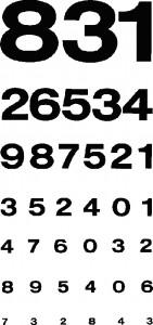 Tabela de Numerais