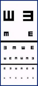 Imagem: Tabela de Optotipos