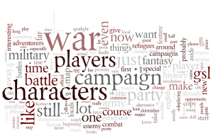 Stargazer's World word cloud