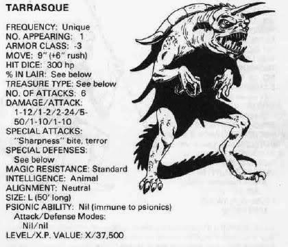 Tarrasque Old School