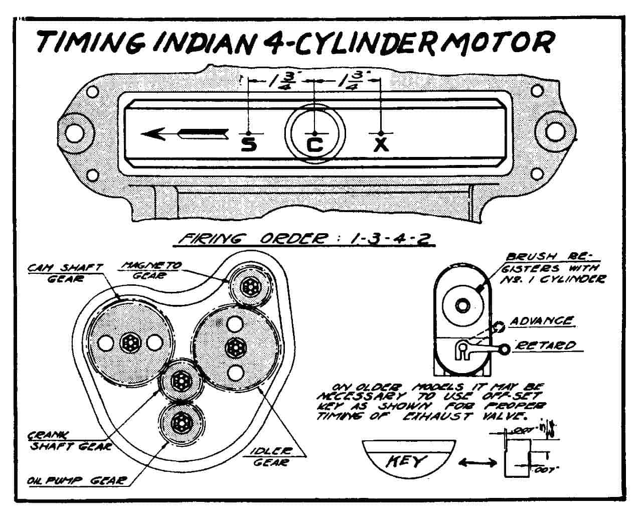 Timing the Indian Four Cylinder - Starklite Indian Motorcycles