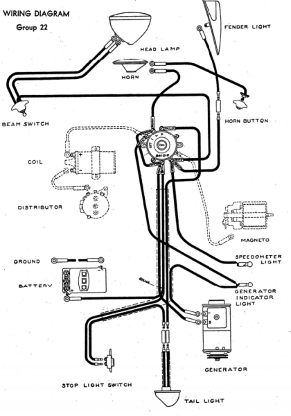 1940-1953 Indian Chief Wire Harness Diagram