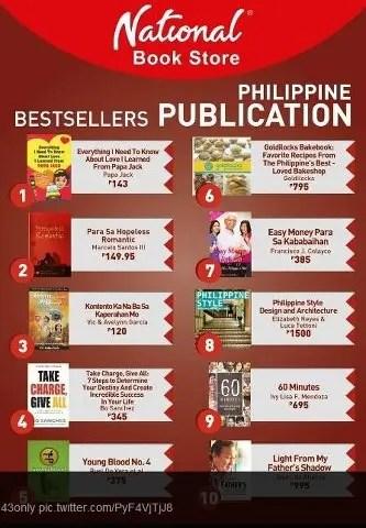 April Bestsellers
