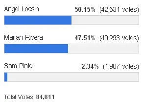 Sexiest Pinay poll