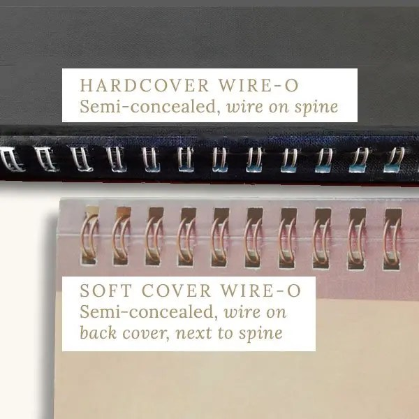 Semi concealed Wire O binding.