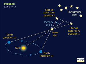 Starry Night Education | Astronomy Software | Free Resources