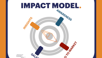 A graphic depiction of the AR impact model by Starsight Communications