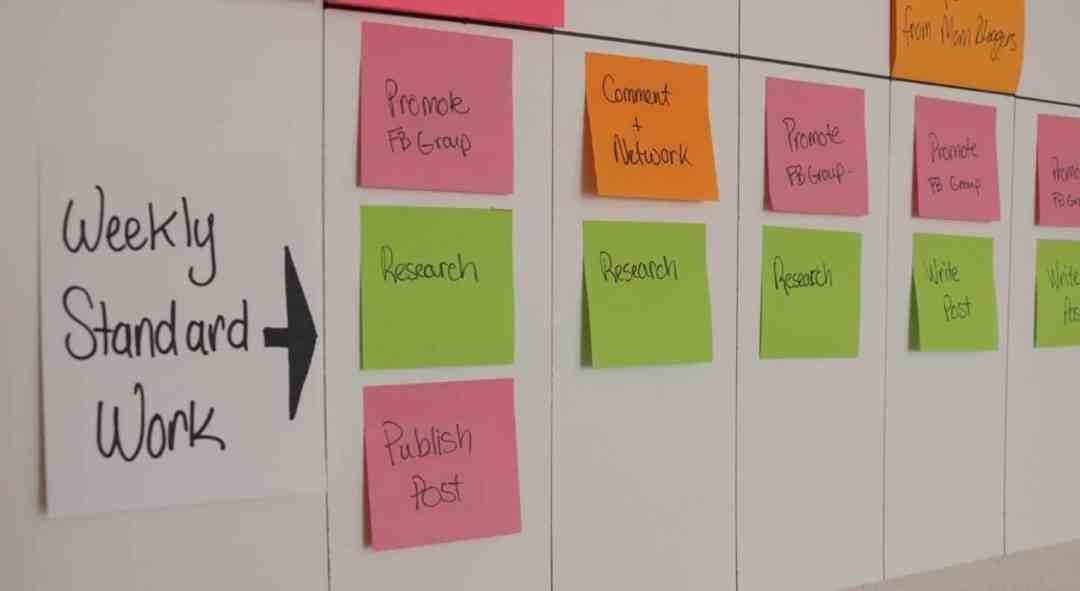 Blog Vision Board Standard Work