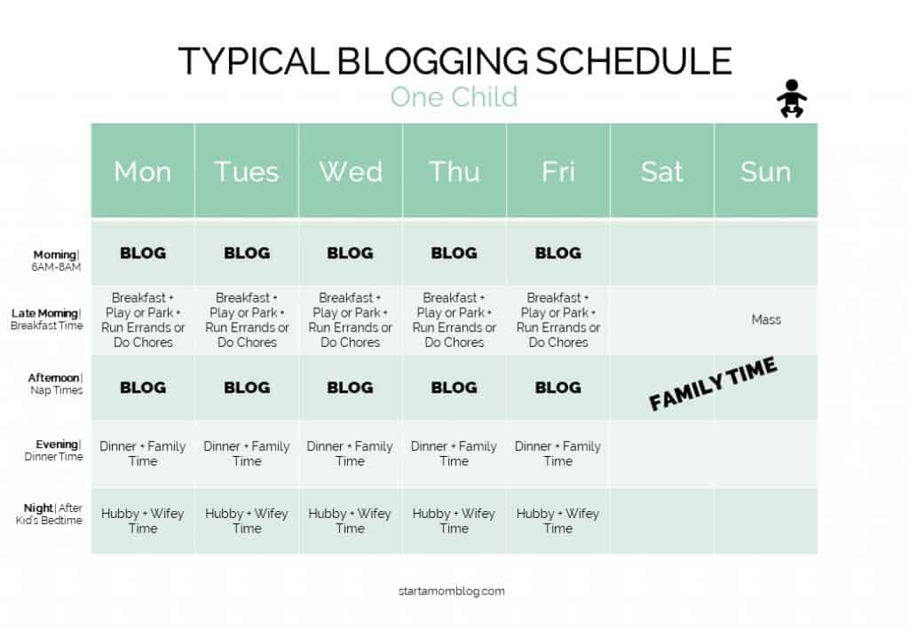 Time Management for Moms Bloggers - Sample Schedule