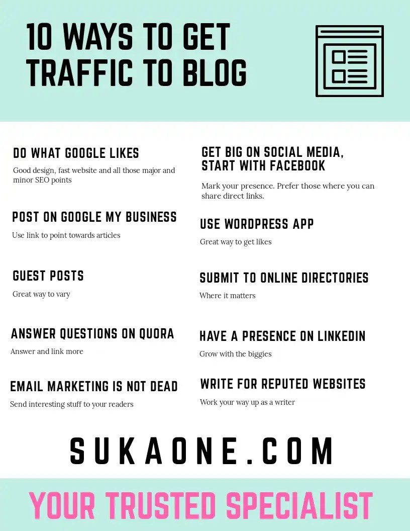 How to increase traffic and visitors to your blog/website