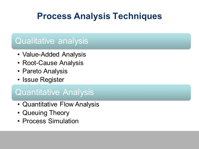 process_analysis_techniques