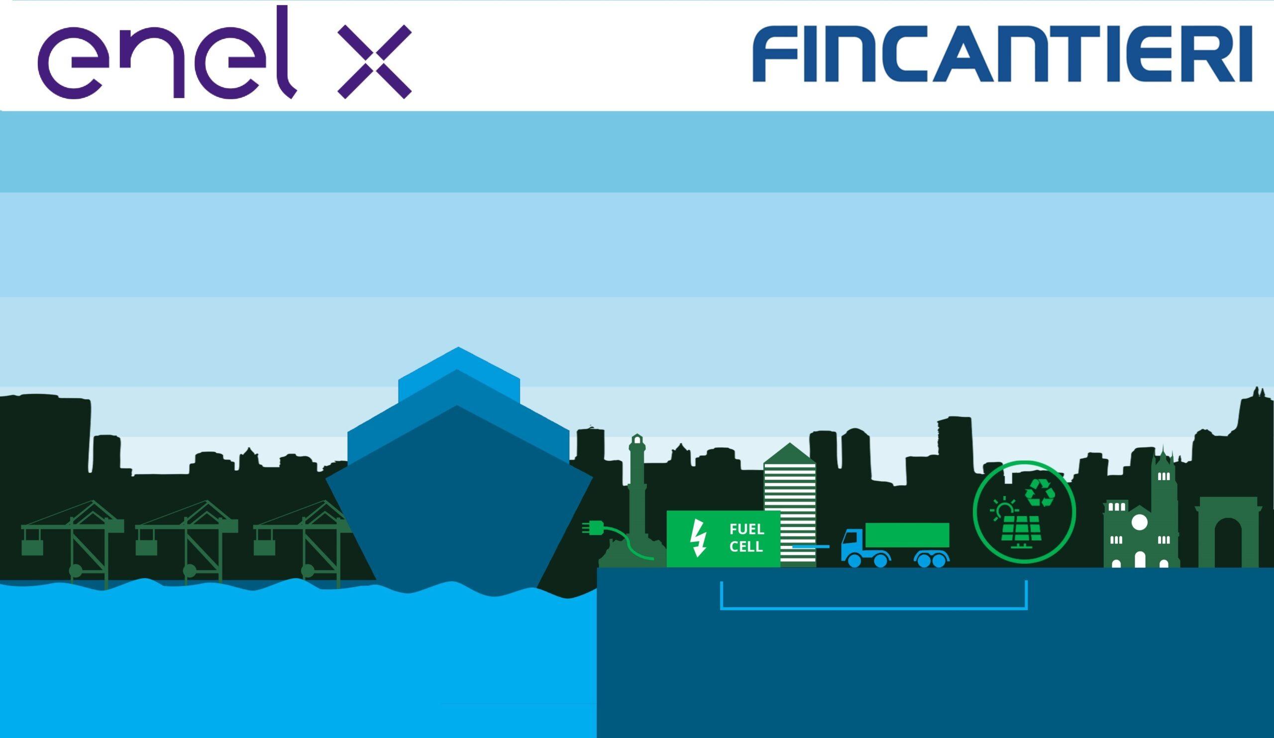 Enel X和Fincantieri如何進行能源轉型
