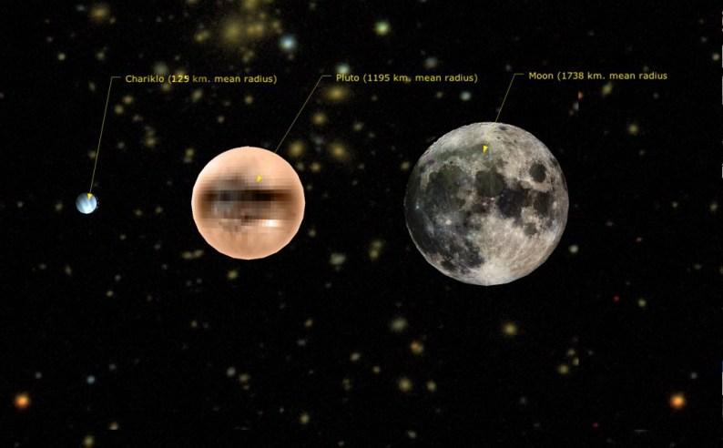 Comparación de Chariklo con Plutón y la Luna