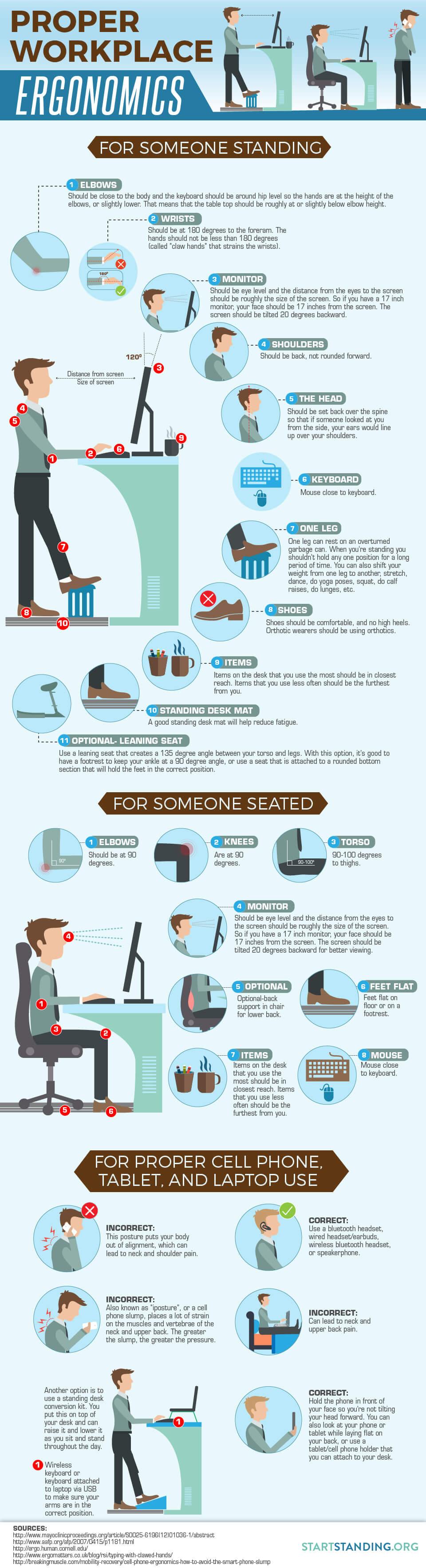 Standing Desk Ergonomics guide to proper sitting and standing desk ergonomics - start standing