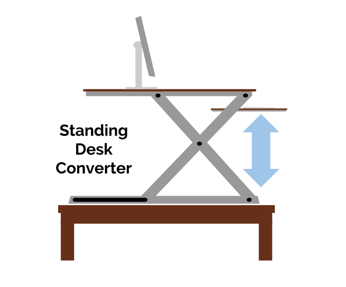 on sale c7355 fb4c6 The Best Standing Desk Converters of 2019 - Start Standing