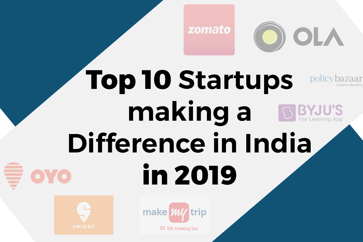 Best Startups 2019 Top 10 Startups in India making a Difference in 2019   Startup Archive