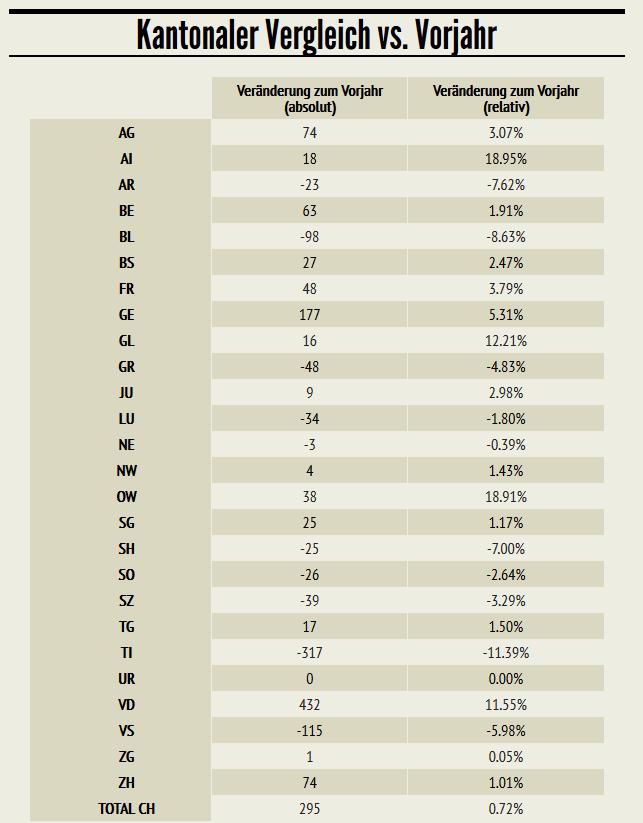 gründungsbericht 2016