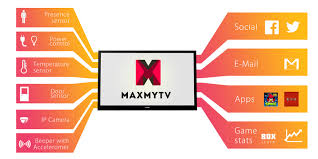 Now Get the Power To Connect At The Comfort Of Your Home With MaxMyTV