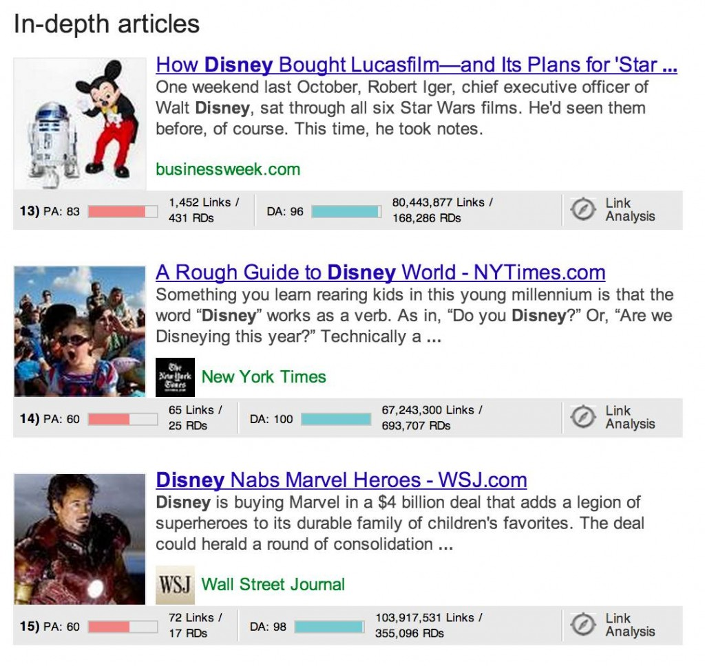 In-depth articles Disney
