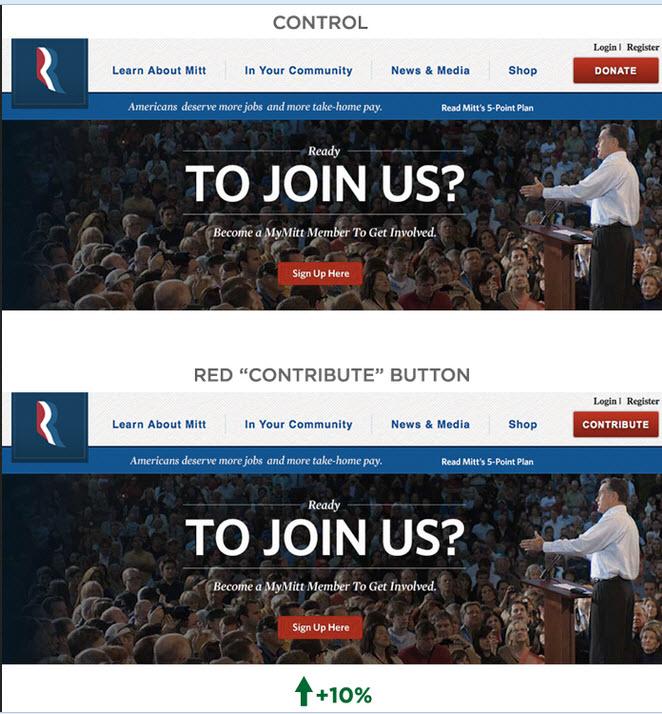 Mitt Romney Optimize;y