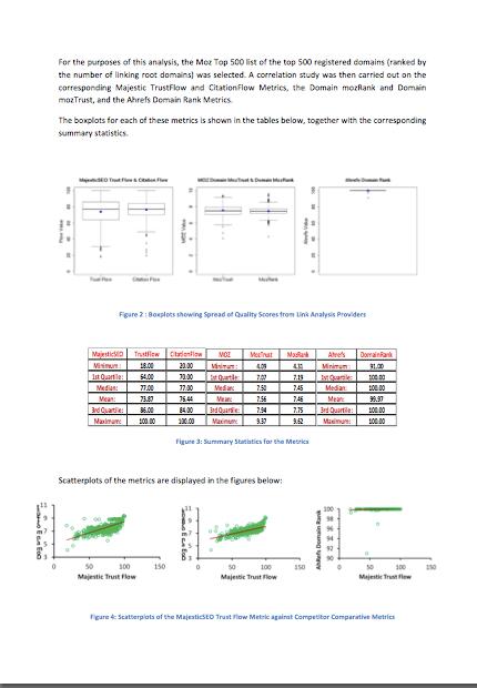Whitepaper-An-Analysis-of-Link-Metrics-2
