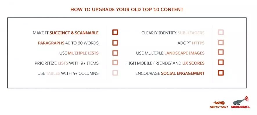 top-10-content-upgrade
