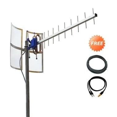Antena Yagi TXR185 for Modem Sierra ...