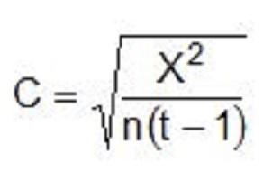 Penjelasan dan Contoh Uji Koefisien Cramer