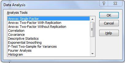 Tutorial Uji ANOVA dengan Add Ins Excel - One Way Anova