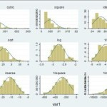Transformasi data dengan STATA