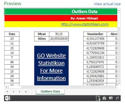 Cara Mengatasi Outlier dengan Excel