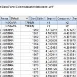 Contoh Data Panel Dalam Eviews