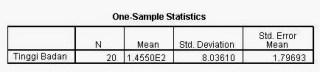 Student T Test SPSS Descriptive